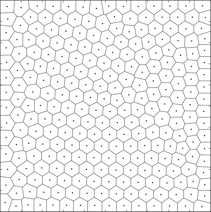 centroidal_voronoi_diagram