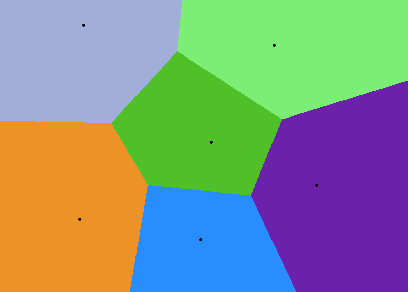 voronoi_diagram