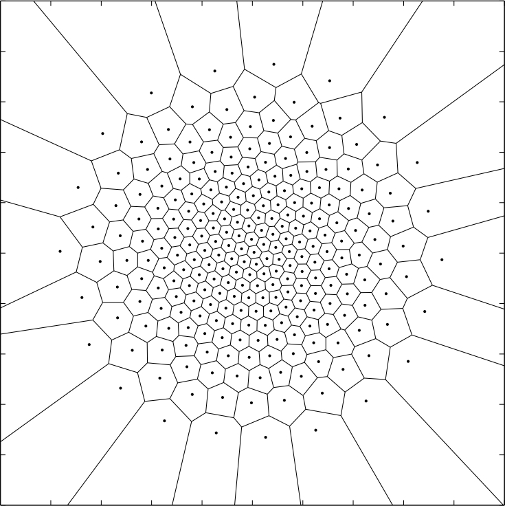 weighted_centroidal_voronoi_diagram